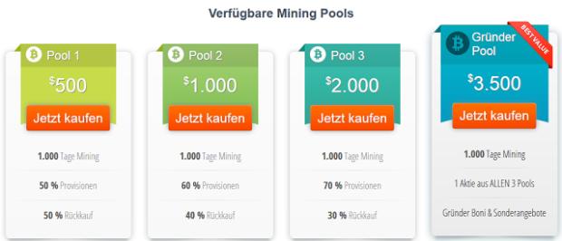 bitclub-pools